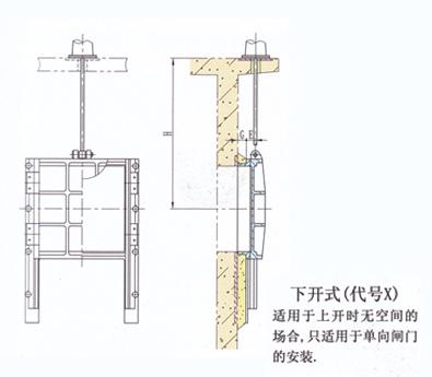 FZ、YZ型铸铁镶铜闸门