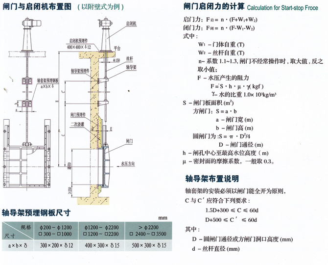 FZ、YZ型铸铁镶铜闸门01.jpg